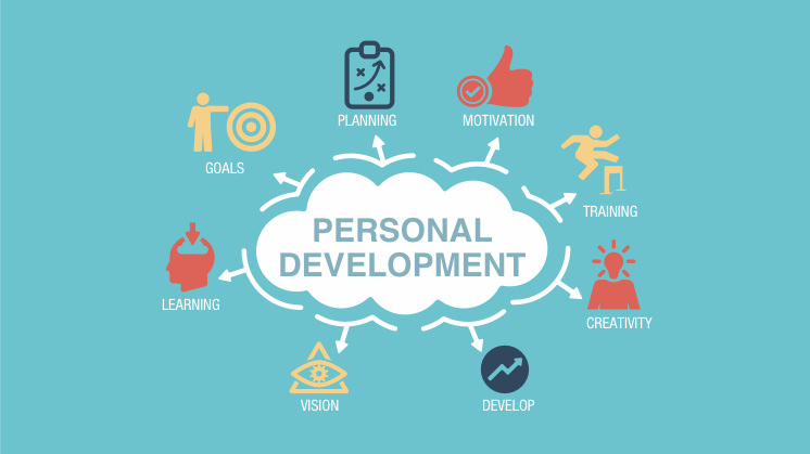 The Personal Development Blog