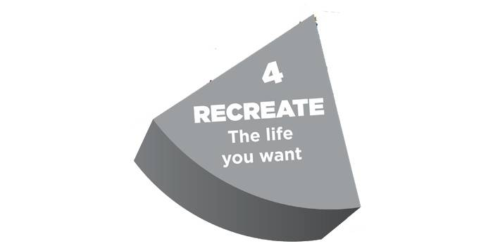 recreate the life you want