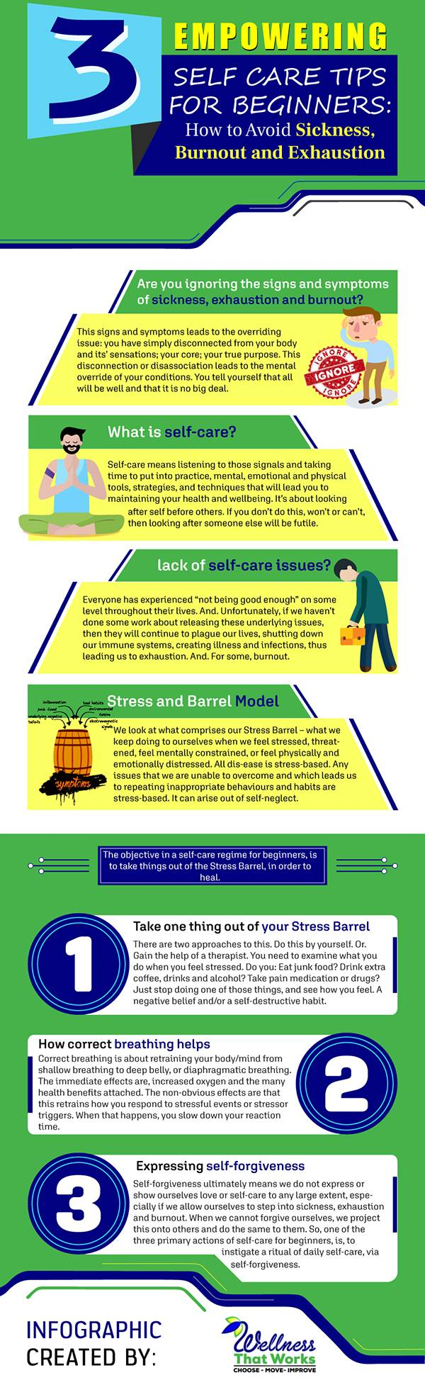 Infographic Summary of Simple Self Tips for Beginners
