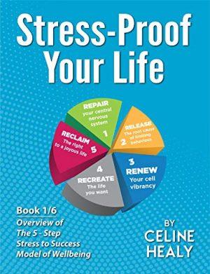 Stress-Proof Your Life wellnessthatworks.com.au